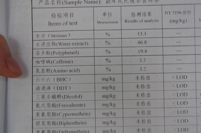 кофе снижает холестерин в крови